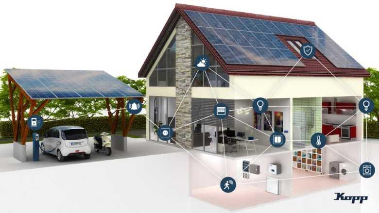 hoe rendabel is combinatie thuisbatterij zonnepanelen?
