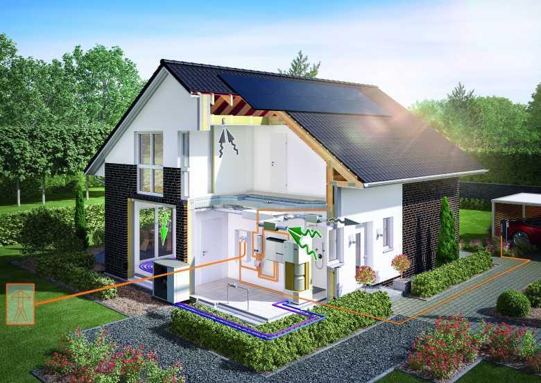 thuisbatterij zonnepanelen combineren